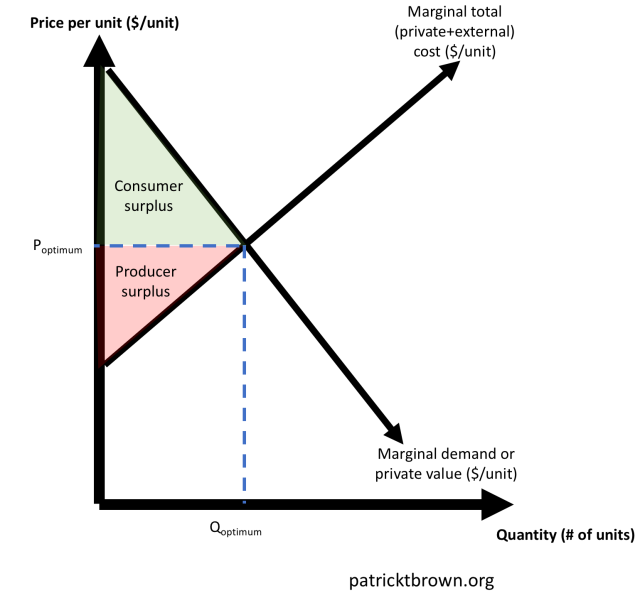 ptbrown_clim_econ_fig_18